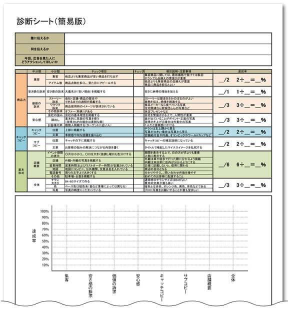 診断シート(簡易版)